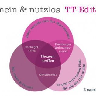 gemein & nutzlos TT-Edition