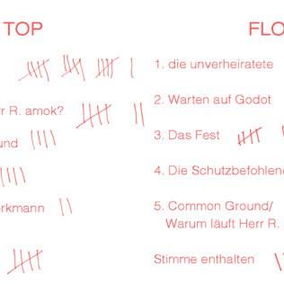 TOP/FLOP Inszenierungen für das Internationale Forum